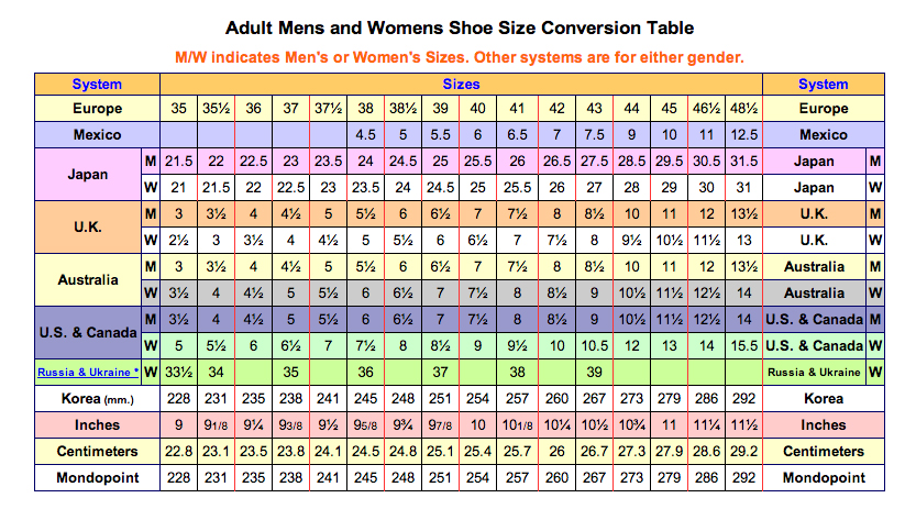 Italian Shoe Size Conversion To American